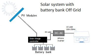 Saulės baterijos su akumuliatoriais